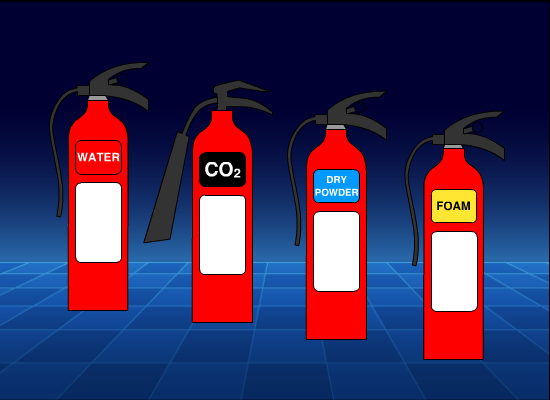 Online Fire Safety Training | Differences in Fire Extinguishers