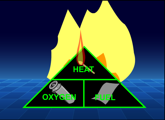 fire_safety_esky_fire_triangle.png