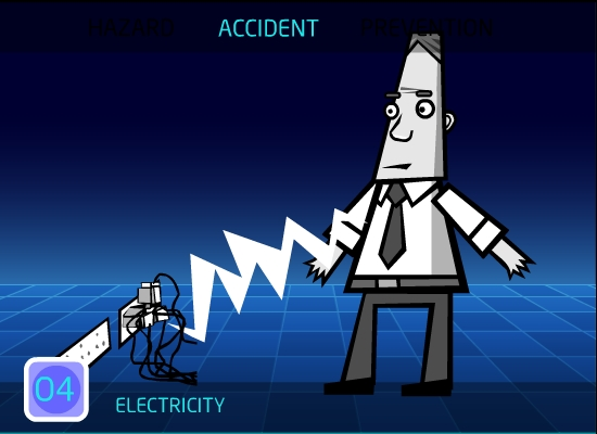 Health and Safety in the Workplace - Electricity - Esky Learning