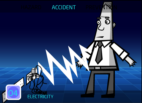 Health and Safety | Electricity is one of the many hazards covered