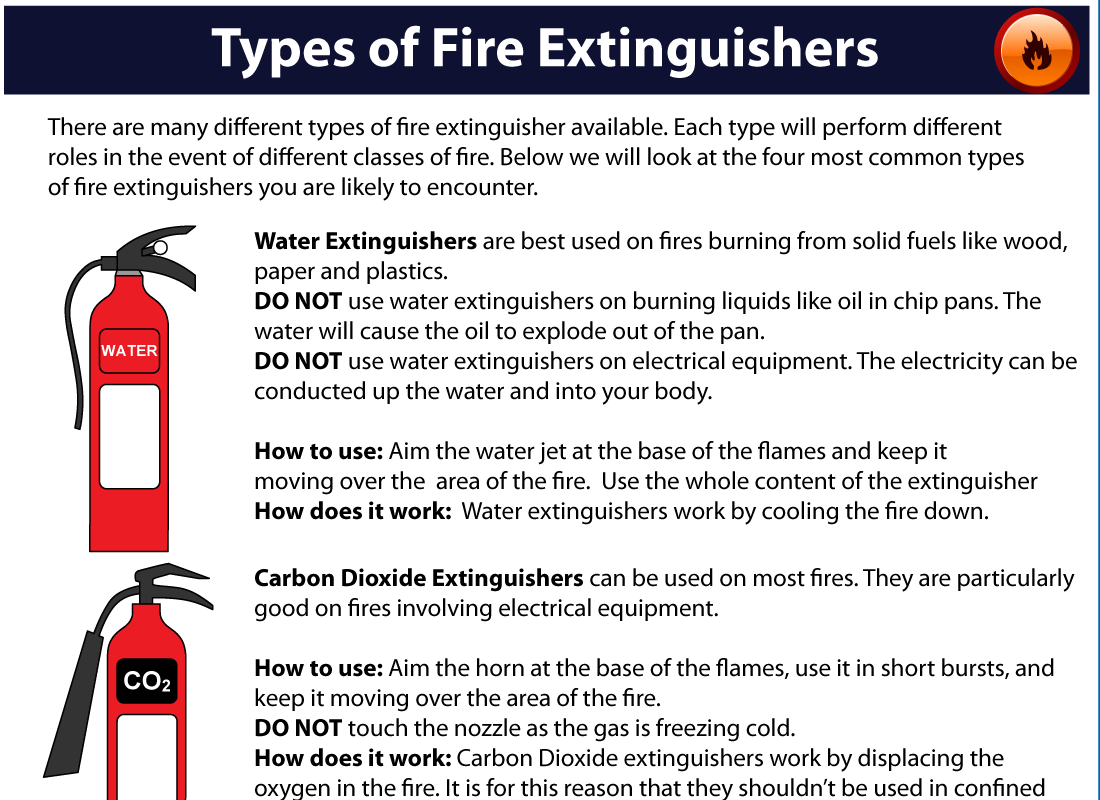 Free fire safety resources and downloads esky fire training and info esky types of fire extinguishers free download thecheapjerseys Images